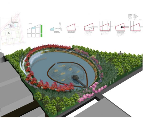 Wassergarten für Peng Cheng Stärkemehl Fabrik, Harbin, China