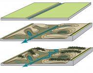 markgraven; beekherstel; natte natuur; twente; natuurvriendelijke oevers; waterschap vechtstromen; waterberging